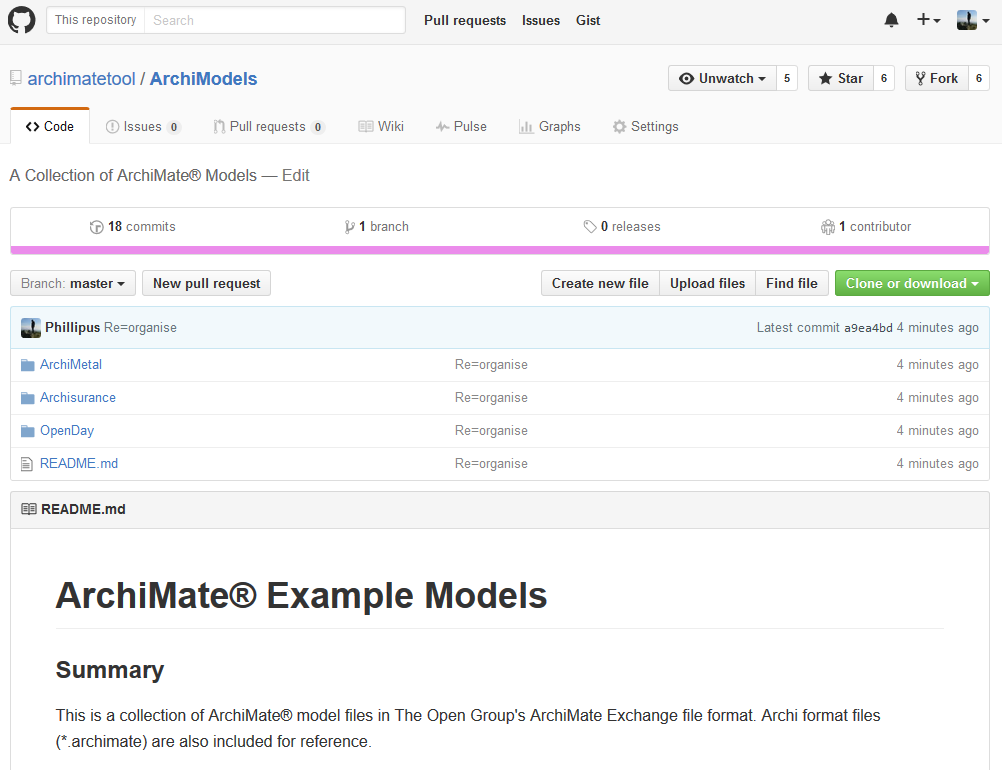 ArchiMate Models at GitHub