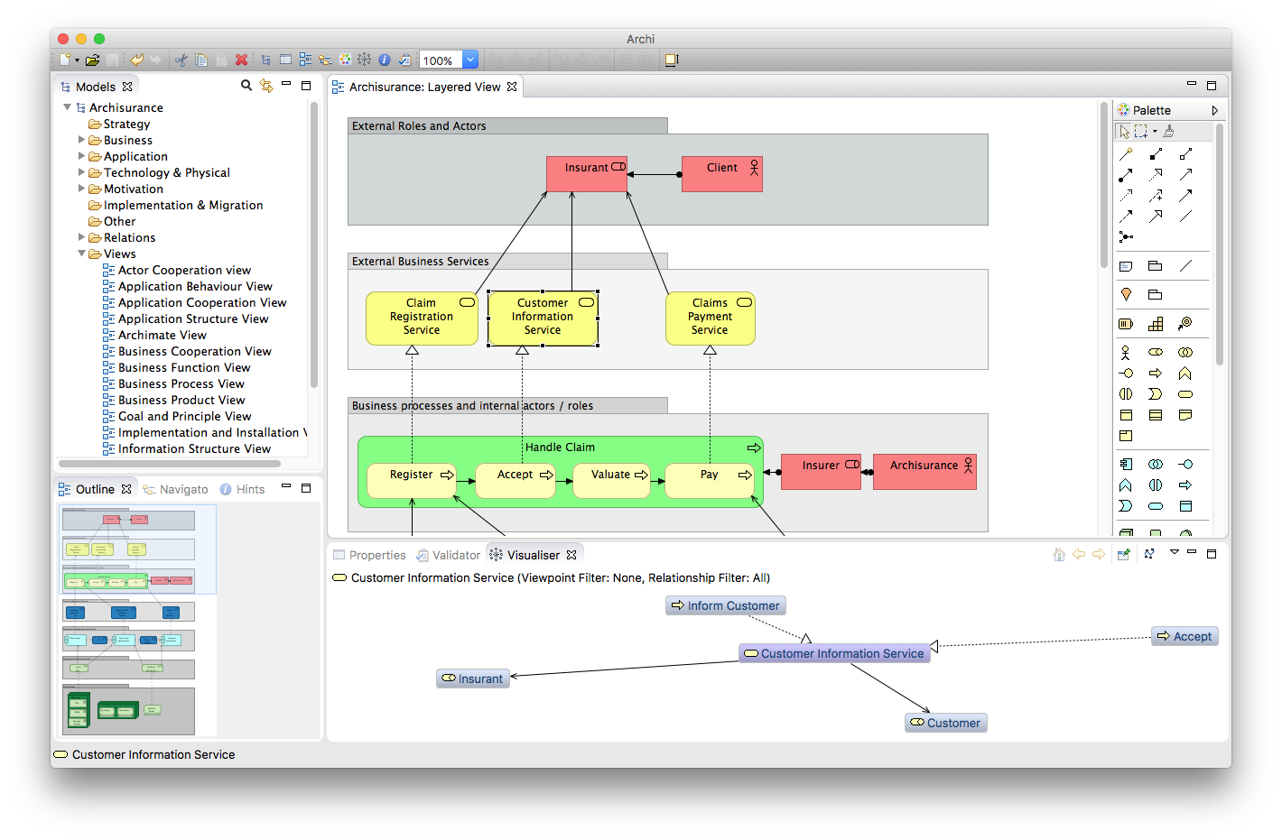 An example archimate model | download scientific diagram.