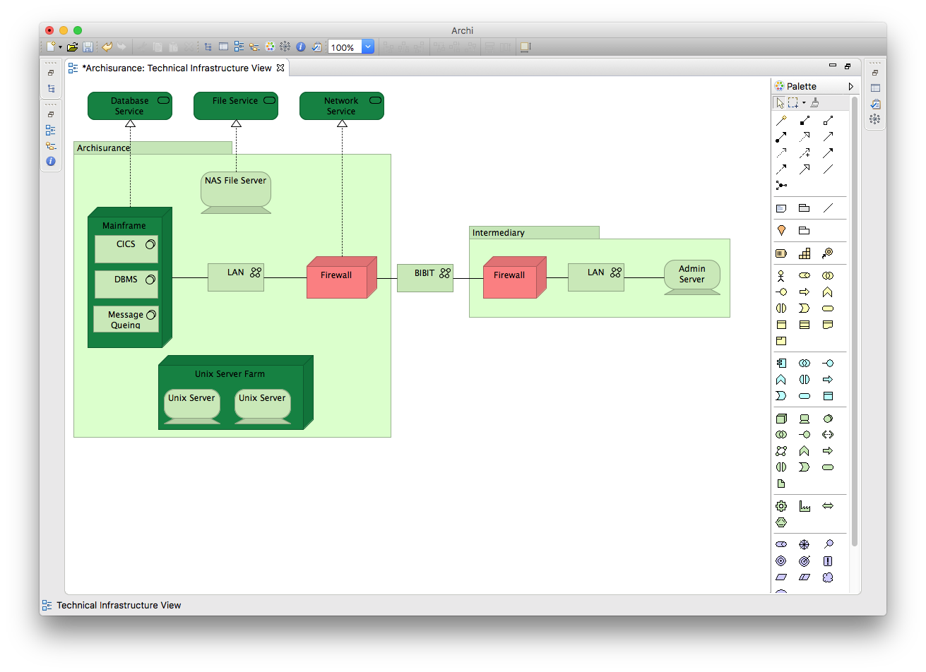 Archi – Open Source ArchiMate Modelling