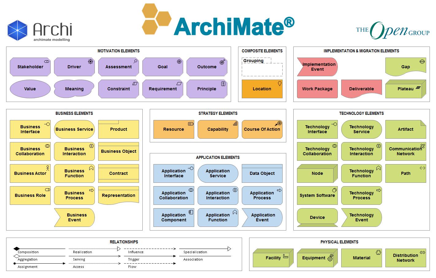 Archi 4 released – archi.